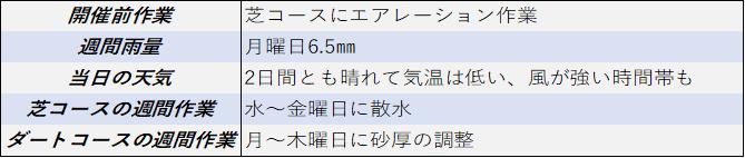 f:id:KITANOKURIGE:20210412022615p:plain