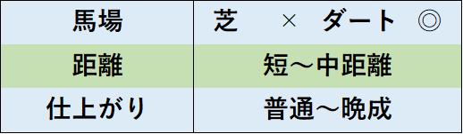 f:id:KITANOKURIGE:20210415014525p:plain