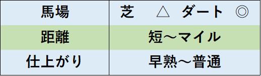 f:id:KITANOKURIGE:20210415014643p:plain
