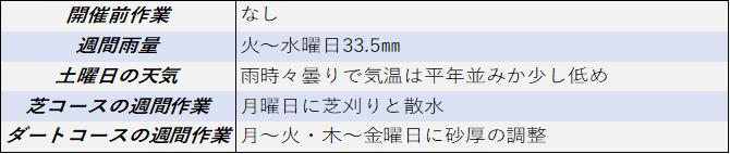 f:id:KITANOKURIGE:20210416150815p:plain