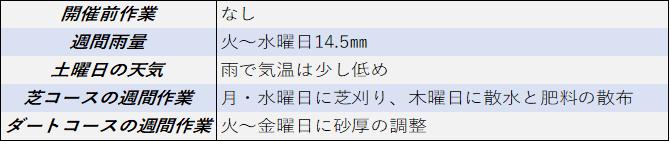 f:id:KITANOKURIGE:20210416151104p:plain