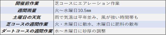f:id:KITANOKURIGE:20210416151334p:plain