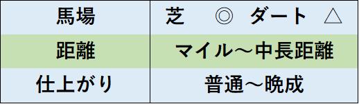 f:id:KITANOKURIGE:20210416221723p:plain