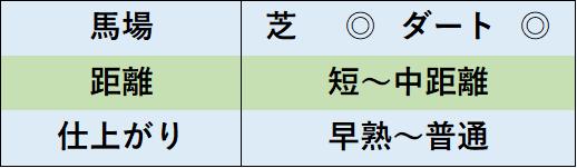 f:id:KITANOKURIGE:20210417011236p:plain