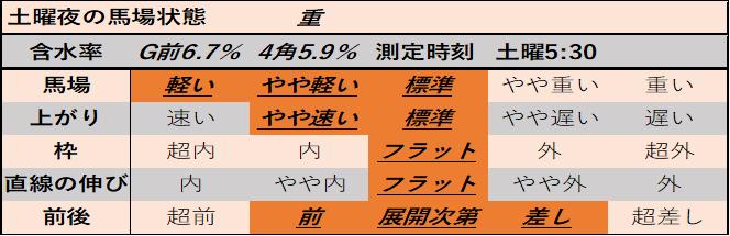 f:id:KITANOKURIGE:20210417200204p:plain