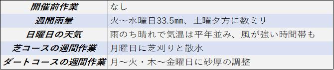 f:id:KITANOKURIGE:20210417200937p:plain