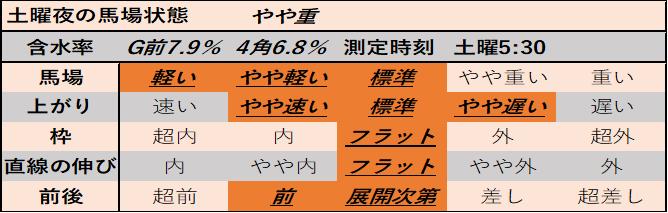 f:id:KITANOKURIGE:20210418025007p:plain