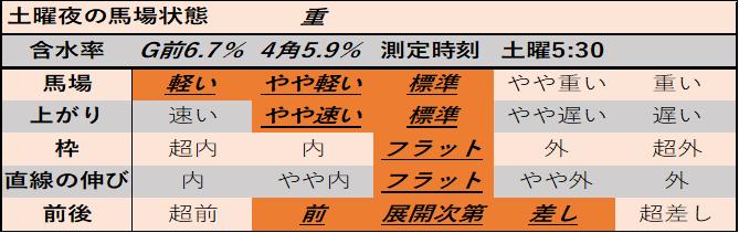 f:id:KITANOKURIGE:20210418025830p:plain