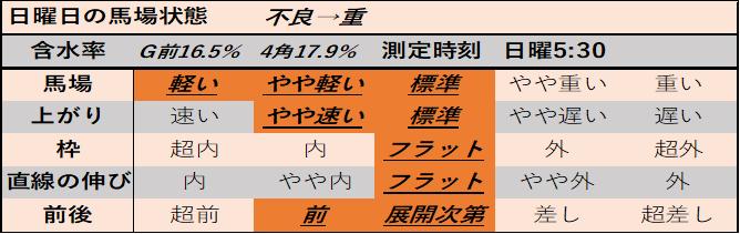 f:id:KITANOKURIGE:20210419014000p:plain