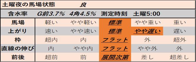 f:id:KITANOKURIGE:20210424194828p:plain