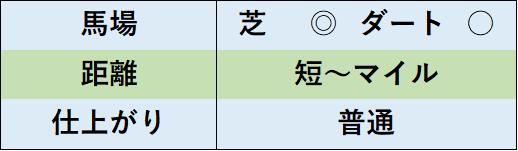 f:id:KITANOKURIGE:20210430005920p:plain