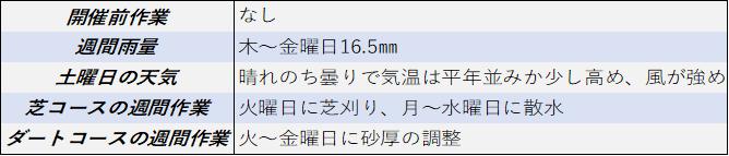 f:id:KITANOKURIGE:20210430152306p:plain