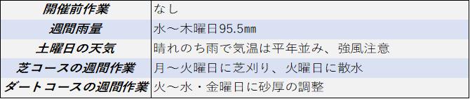 f:id:KITANOKURIGE:20210430152611p:plain