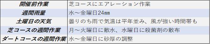f:id:KITANOKURIGE:20210430152929p:plain
