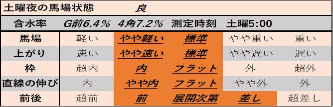 f:id:KITANOKURIGE:20210501194823p:plain