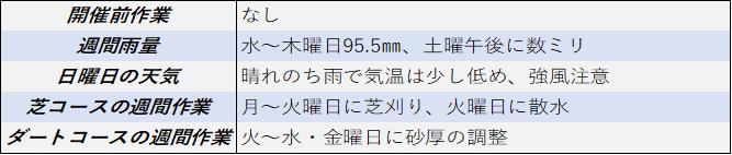 f:id:KITANOKURIGE:20210501203730p:plain
