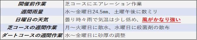 f:id:KITANOKURIGE:20210501203952p:plain