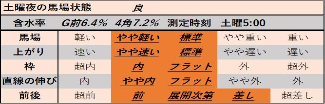f:id:KITANOKURIGE:20210502013352p:plain