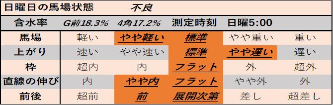 f:id:KITANOKURIGE:20210503015217p:plain