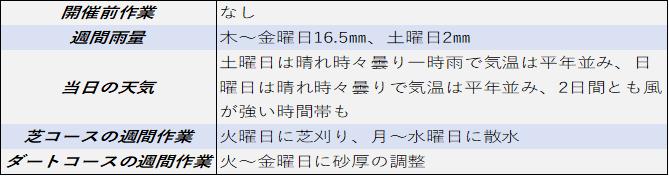 f:id:KITANOKURIGE:20210503015709p:plain