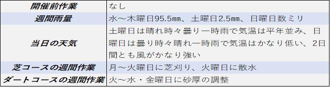 f:id:KITANOKURIGE:20210503020035p:plain