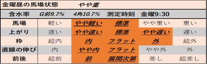 f:id:KITANOKURIGE:20210507150633p:plain