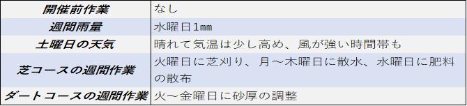 f:id:KITANOKURIGE:20210507153259p:plain