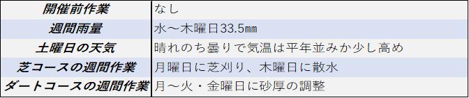 f:id:KITANOKURIGE:20210507153506p:plain