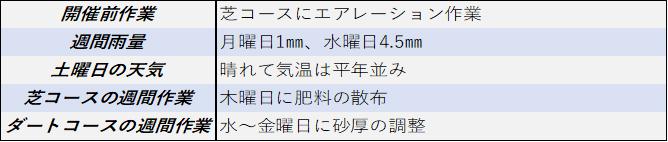 f:id:KITANOKURIGE:20210507153730p:plain
