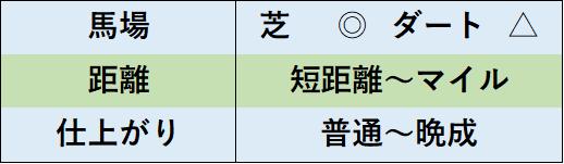 f:id:KITANOKURIGE:20210508014707p:plain