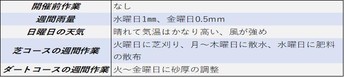 f:id:KITANOKURIGE:20210508201445p:plain