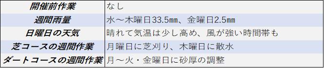 f:id:KITANOKURIGE:20210508201548p:plain