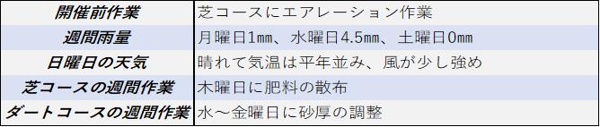 f:id:KITANOKURIGE:20210508201659p:plain