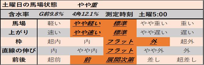 f:id:KITANOKURIGE:20210509015032p:plain