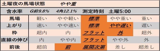 f:id:KITANOKURIGE:20210509015105p:plain