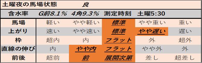 f:id:KITANOKURIGE:20210509015417p:plain