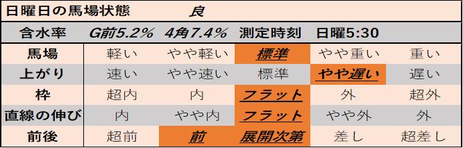 f:id:KITANOKURIGE:20210510010758p:plain