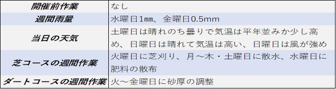 f:id:KITANOKURIGE:20210510012525p:plain