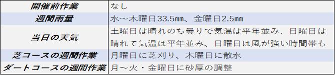 f:id:KITANOKURIGE:20210510012800p:plain