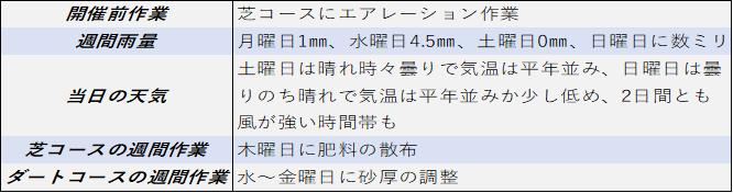 f:id:KITANOKURIGE:20210510013023p:plain