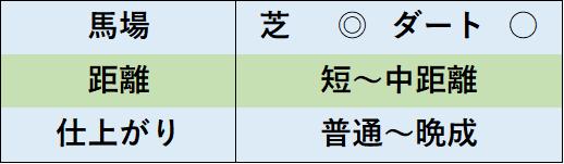 f:id:KITANOKURIGE:20210513012659p:plain