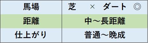 f:id:KITANOKURIGE:20210513022903p:plain