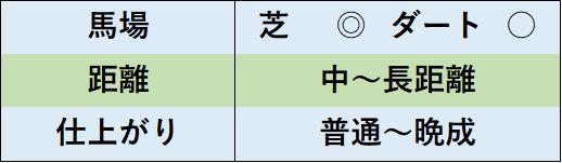 f:id:KITANOKURIGE:20210514015128p:plain