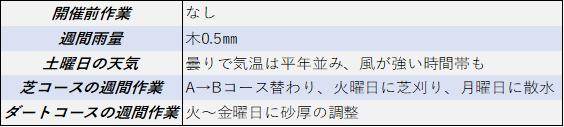 f:id:KITANOKURIGE:20210514152454p:plain