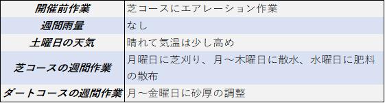 f:id:KITANOKURIGE:20210514152906p:plain
