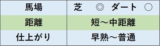 f:id:KITANOKURIGE:20210515011444p:plain