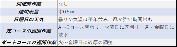 f:id:KITANOKURIGE:20210515202010p:plain