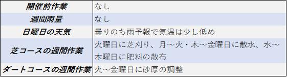 f:id:KITANOKURIGE:20210515202146p:plain