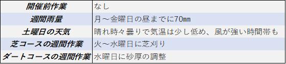f:id:KITANOKURIGE:20210521152849p:plain