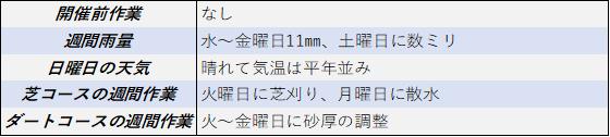 f:id:KITANOKURIGE:20210522200015p:plain